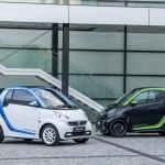 Das günstigste Elektroauto: Smart Fortwo ED